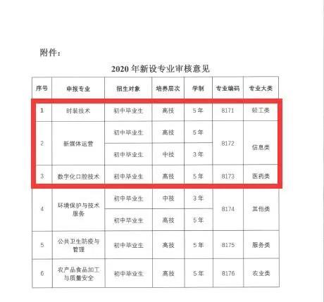 广州市白云工商技师学院数字化口腔技术专业